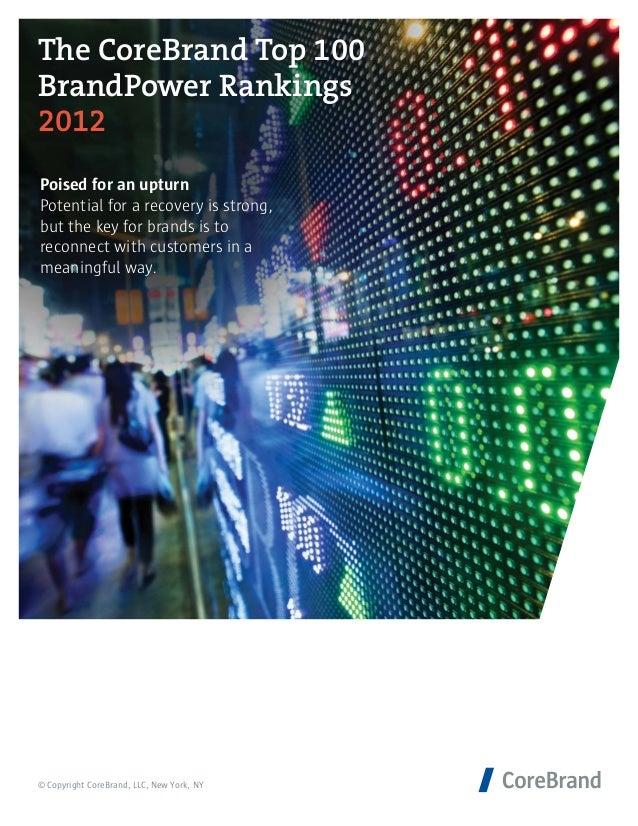 Corebrand Top 100 BrandPower Rankings Report