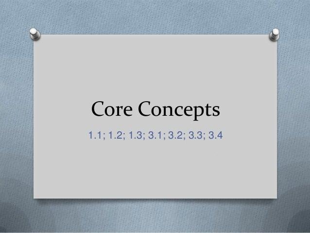 Core Concepts 1.1; 1.2; 1.3; 3.1; 3.2; 3.3; 3.4