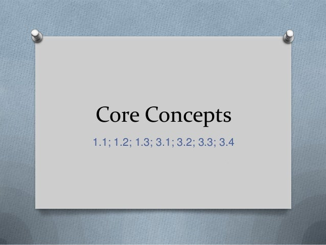 Core Concepts Powerpoint for 6th Grade Students (social studies)