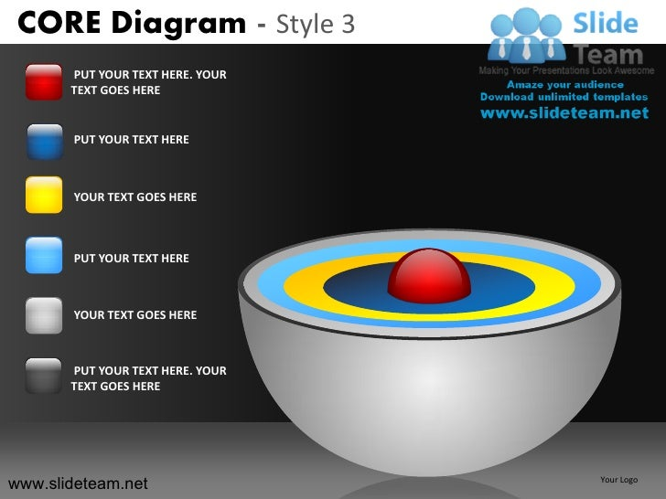 CORE Diagram - Style 3       PUT YOUR TEXT HERE. YOUR       TEXT GOES HERE       PUT YOUR TEXT HERE       YOUR TEXT GOES H...