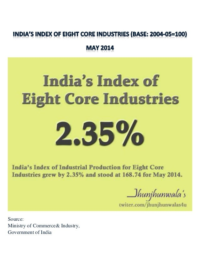 Source: Ministry of Commerce& Industry, Government of India