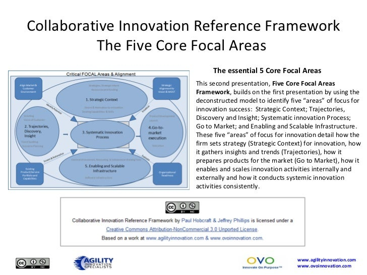 Collaborative Innovation Reference Framework The Five Core Focal Areas  <ul><li>The essential 5 Core Focal Areas </li></ul...