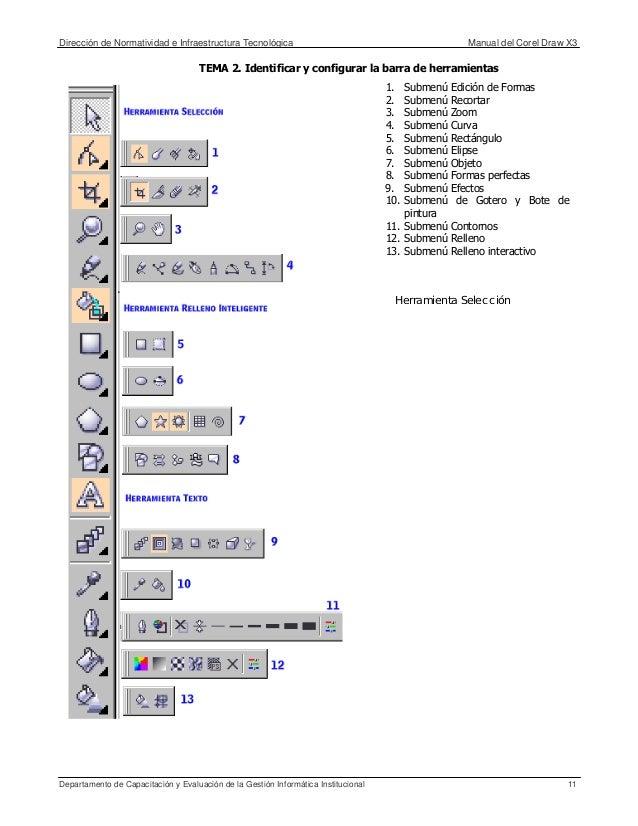 Corel Draw Manual