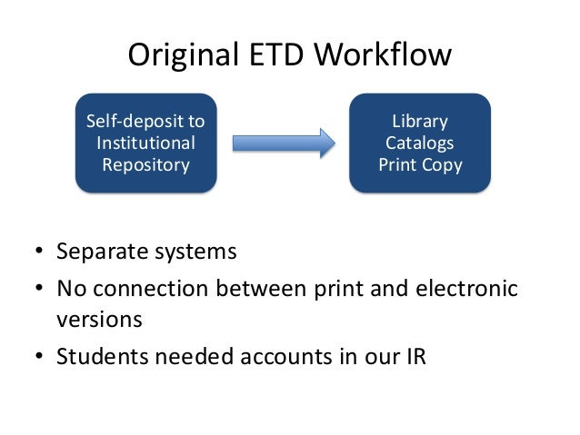 Etd electronic thesis & dissertation