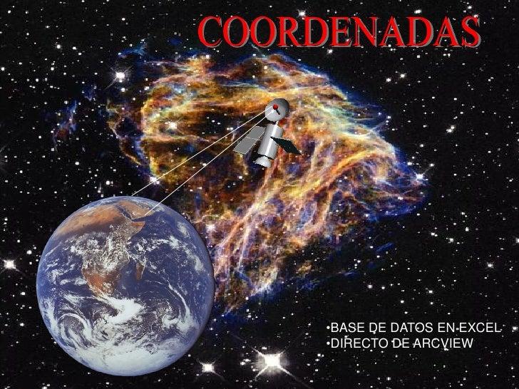 Corodenadas