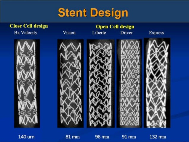 Different Coronary stent design PPT