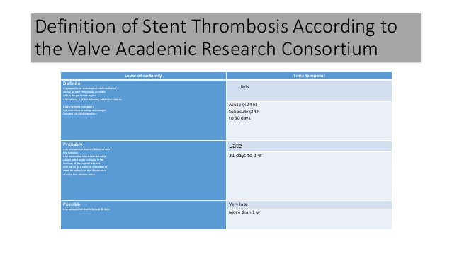 Stent Thrombosis Ppt Definition of Stent Thrombosis