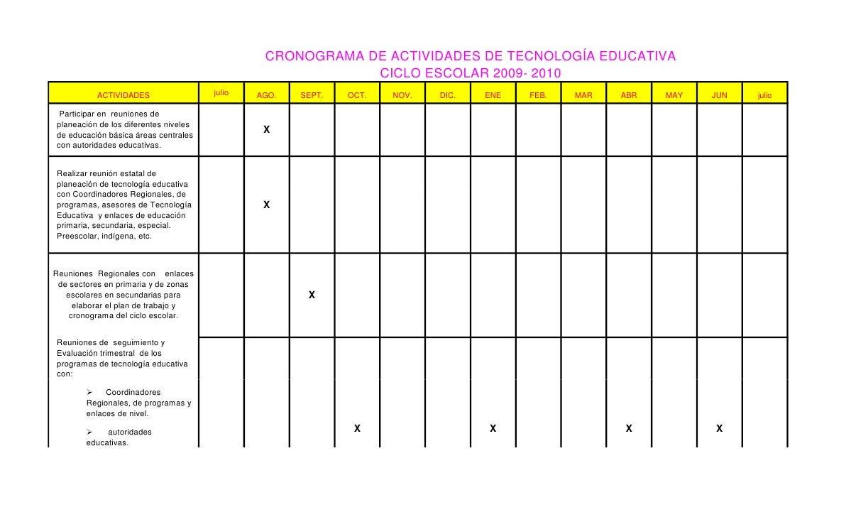 CRONOGRAMA DE ACTIVIDADES DE TECNOLOGÍA EDUCATIVA                                                             CICLO ESCOLA...