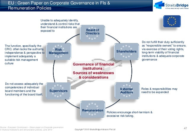 corporate governance in argentina Corporate governance in italy: strong owners, faiful managers an assessment and a proposal for reform lorenzo stanghellini i introduction ii.