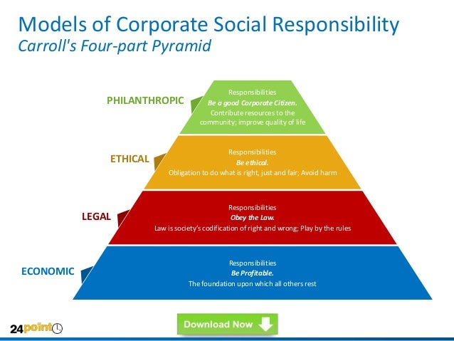 green computing corporate social responsibility Corporate social responsibility green computing  that it gives back some percentage of its social responsibility green computing is the environmentally .