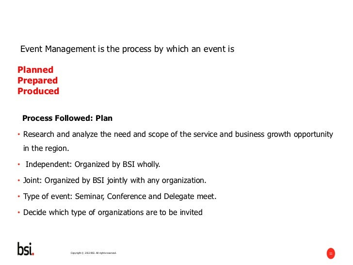 Business plan of event management ppt