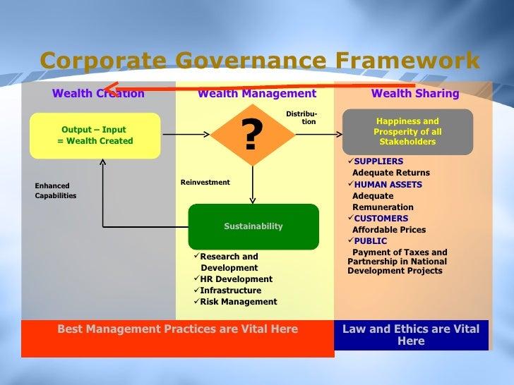 Framework of Indian Government Corporate Governance Framework
