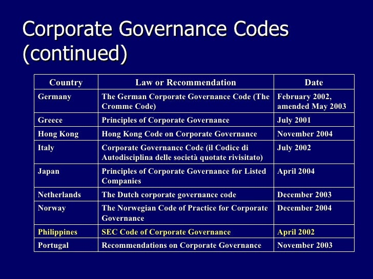 code of corporate governance pakistan 5-pakistan institute of corporate governance pakistan's institute of corporate governance alleviate poverty and enforce code of corporate governance.