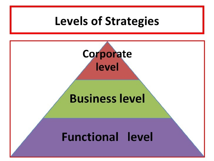 main characteristics marketing orientated organization Video: marketing-oriented company: definition & examples  there are three main identifying characteristics of marketing-oriented companies first, they find out what people want.
