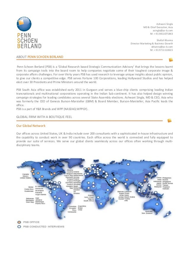 Corporate Reputation Management: Best Market Research Company India - Penn Schoen Berland