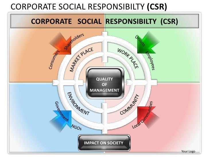 Corporate social responsibility powerpoint presentation templates