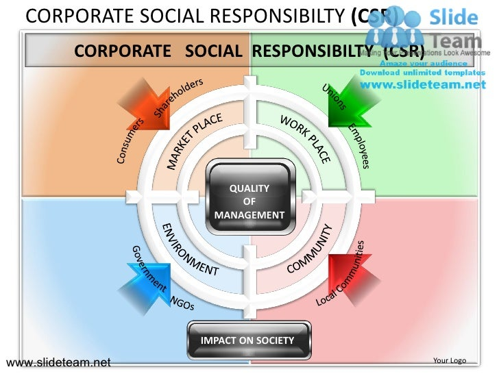 Corporate social responsibility powerpoint presentation templates.
