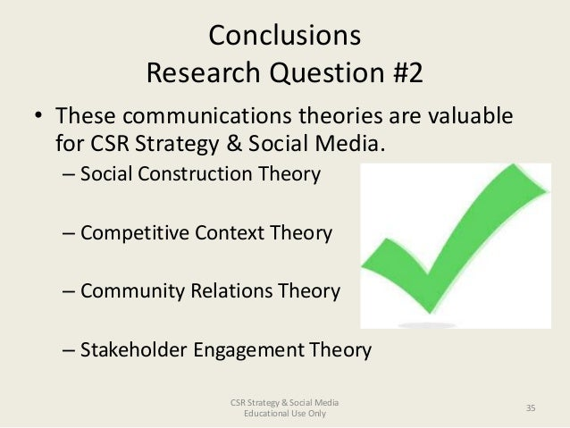 Corporate Social Responsibility Research Papers