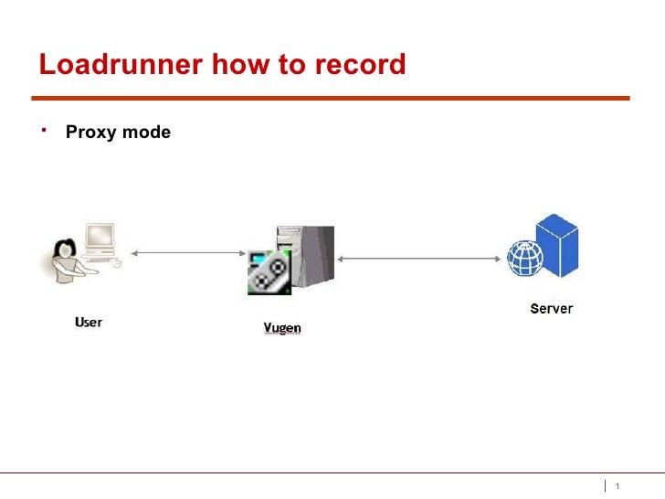 Loadrunner how to record <ul><li>Proxy mode </li></ul>