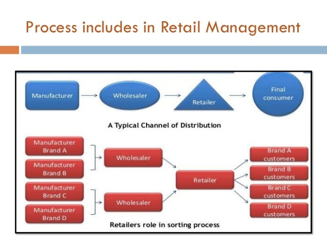 RetailElectronicStoreManagement