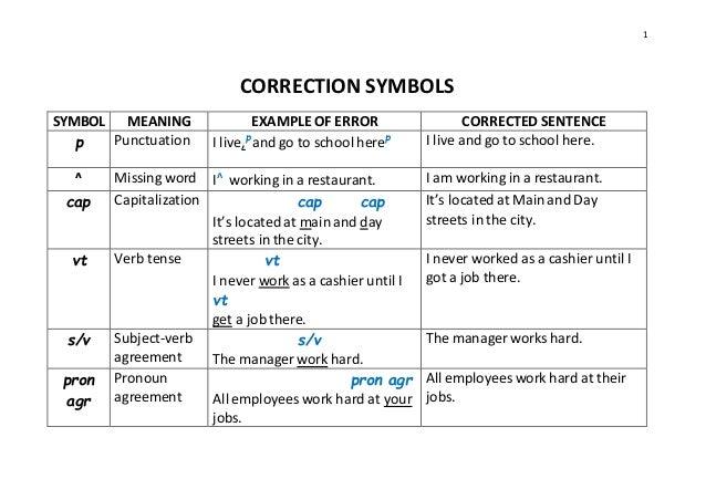 essay correction online