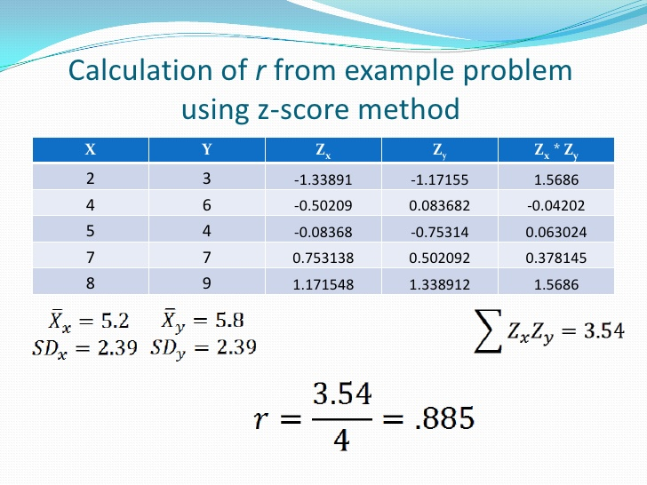 pearson r correlation table 2