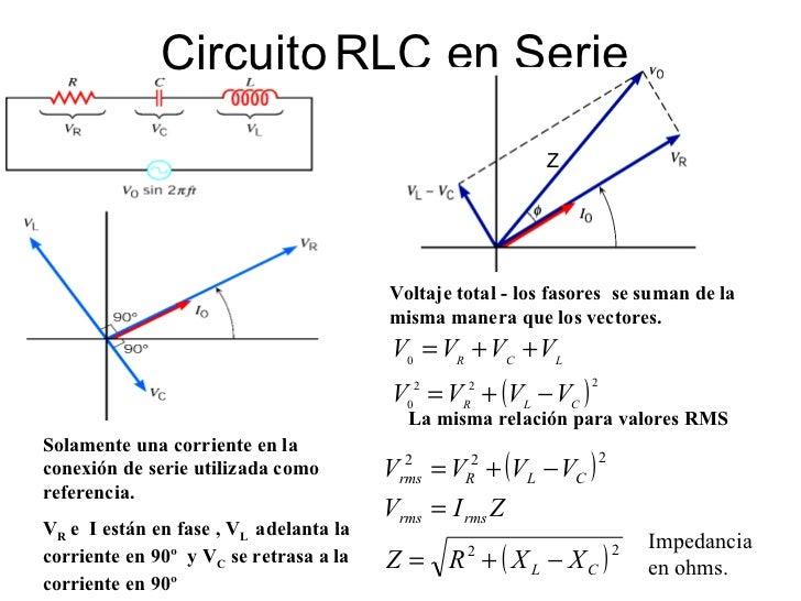 Circuito Paralelo Y En Serie : Circuito rlc serie y paralelo images