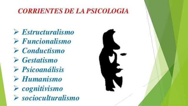 CORRIENTES DE LA PSICOLOGIA   Estructuralismo   Funcionalismo   Conductismo   Gestatismo   Psicoanálisis   Humanismo...