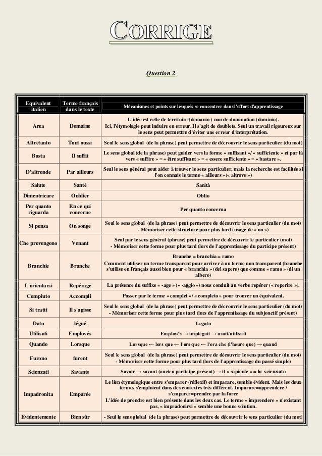 CORRIGE Question 2 Equivalent italien Terme français dans le texte Mécanismes et points sur lesquels se concentrer dans l'...