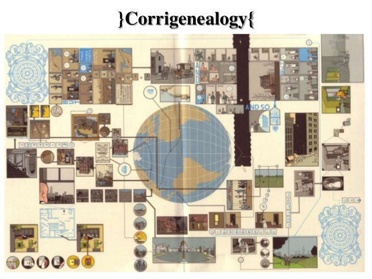 Corrigan genealogy