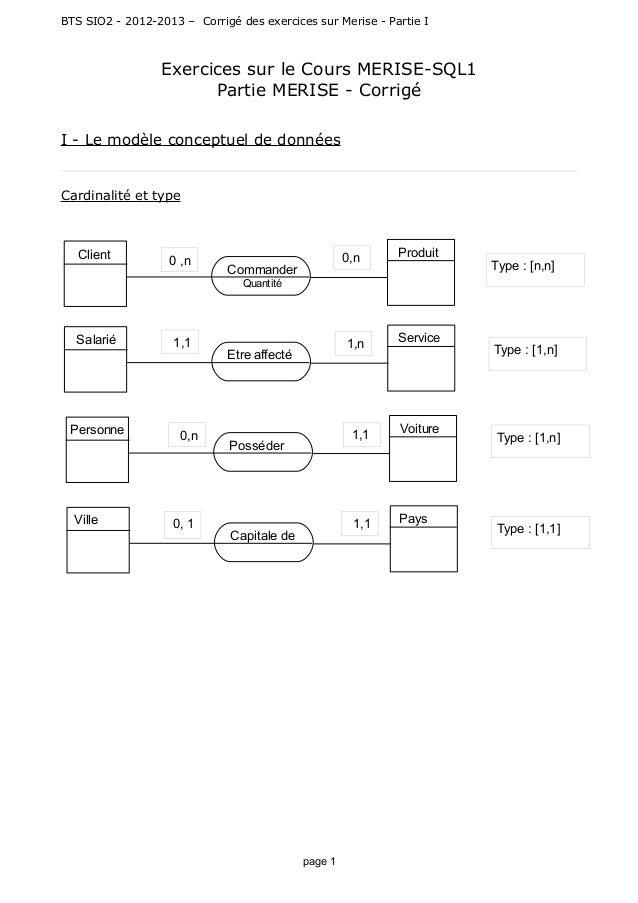 BTS SIO2 - 2012-2013 – Corrigé des exercices sur Merise - Partie I Exercices sur le Cours MERISE-SQL1 Partie MERISE - Corr...
