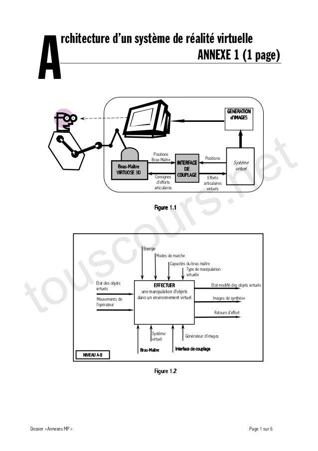 rchitecture d'un système de réalité virtuelle    A                                          ANNEXE 1 (1 page)             ...