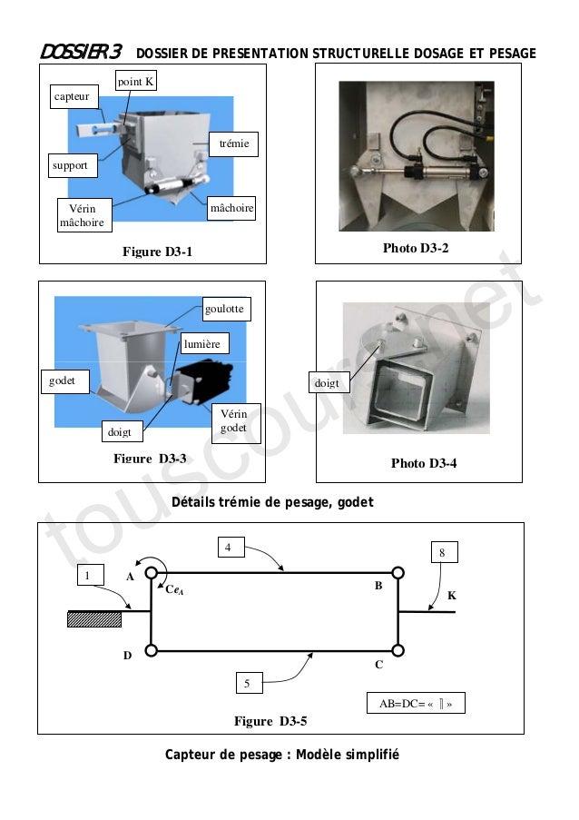DOSSIER 3             DOSSIER DE PRESENTATION STRUCTURELLE DOSAGE ET PESAGE                point K  capteur               ...