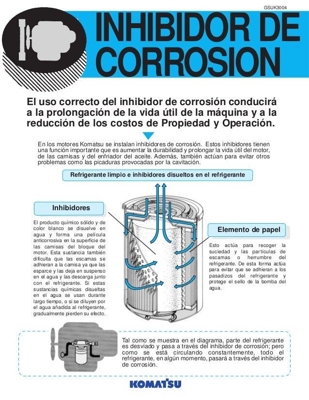 12 INHIBIDOR DE CORROSION GSUK3004 MANTENIMIENTO DEL INHIBIDOR DE CORROSION Abril, 2000 El uso correcto del inhibidor de c...