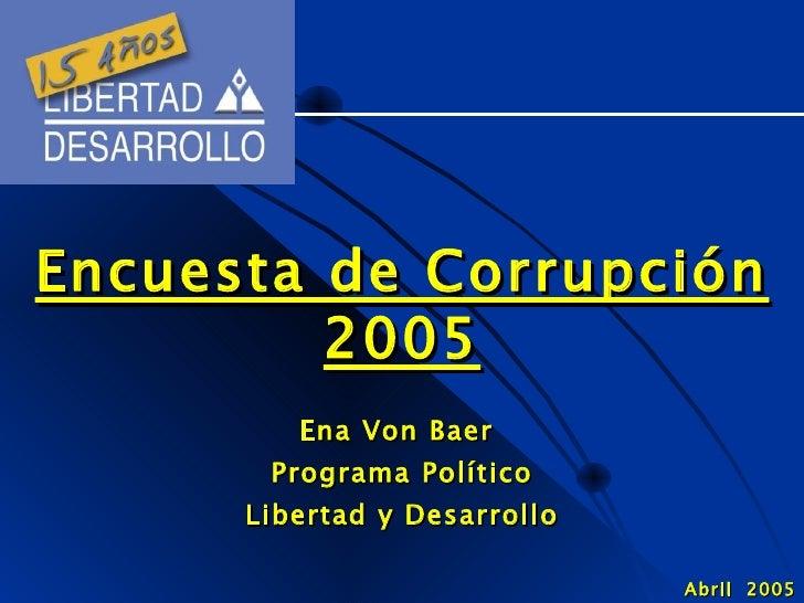 Percepción de la Corrupcion