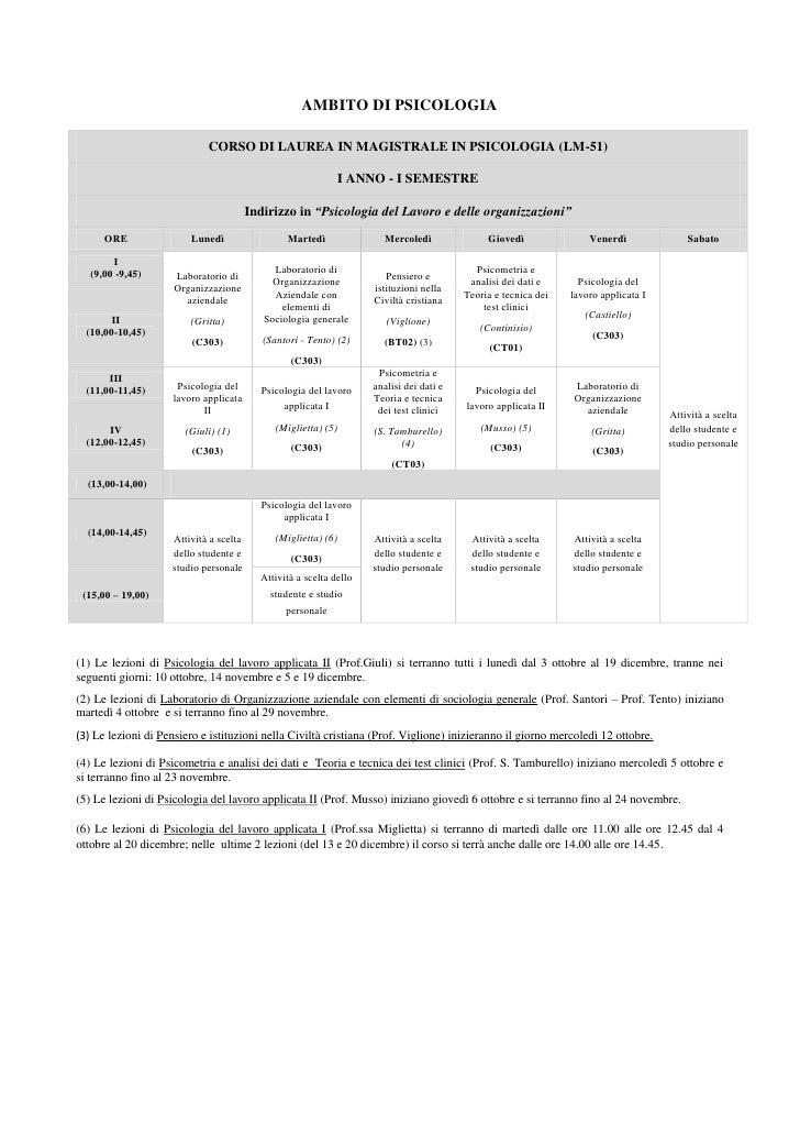 AMBITO DI PSICOLOGIA                             CORSO DI LAUREA IN MAGISTRALE IN PSICOLOGIA (LM-51)                      ...