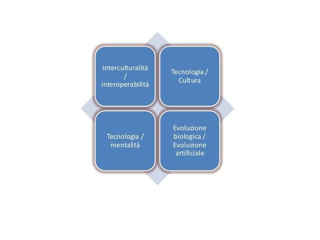 Interculturalità                    Tecnologia /        /                      Culturainteroperabilità                    ...