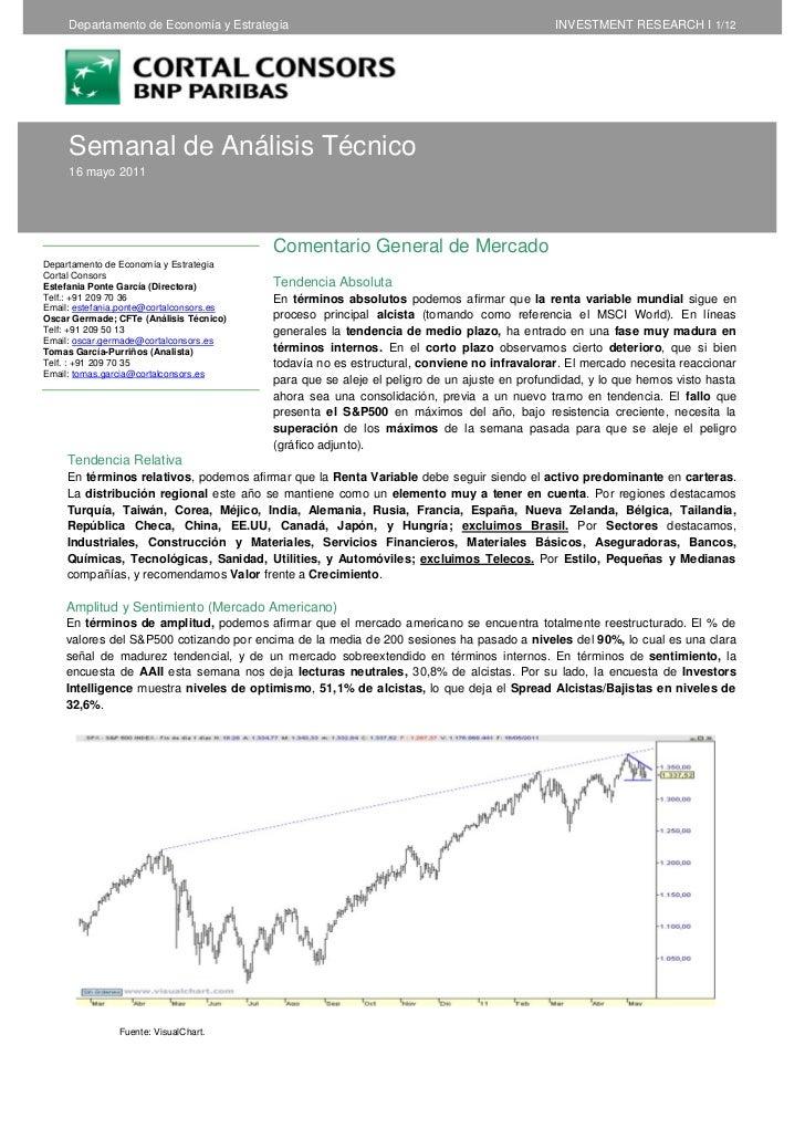 Cortal Consors - Informe Semanal de Análisis Técnico del 17 de mayo