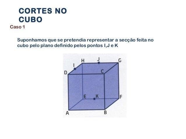CORTES NO CUBO Caso 1 Suponhamos que se pretendia representar a secção feita no cubo pelo plano definido pelos pontos I,J ...