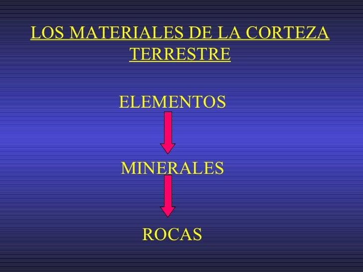 LOS MATERIALES DE LA CORTEZA TERRESTRE ELEMENTOS MINERALES ROCAS