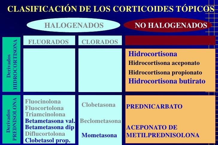 esteroides sin efectos secundarios