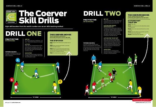 coerver skill drills                                                                                                      ...