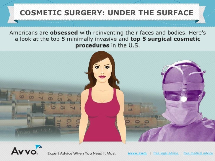 Cosmetic Surgery Procedures Infographic