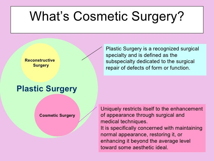 Plastic surgery example essay