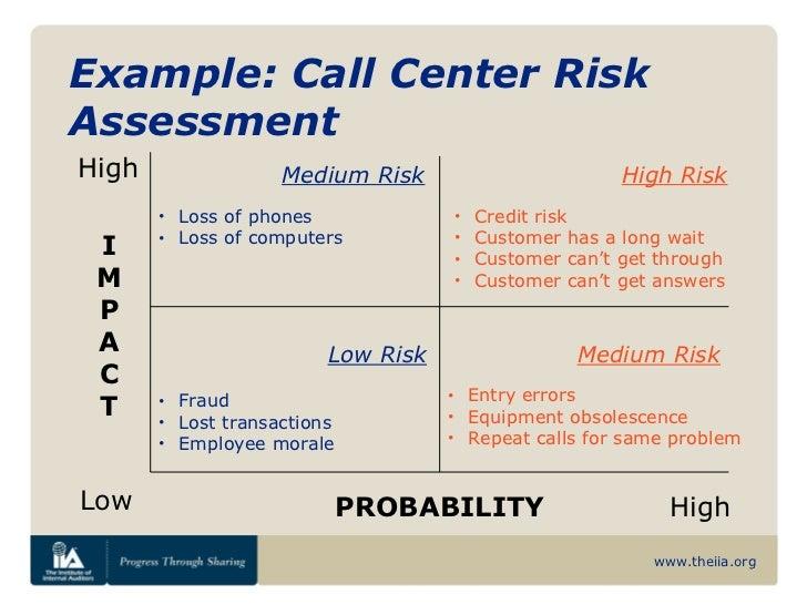 coso enterprise risk management pdf