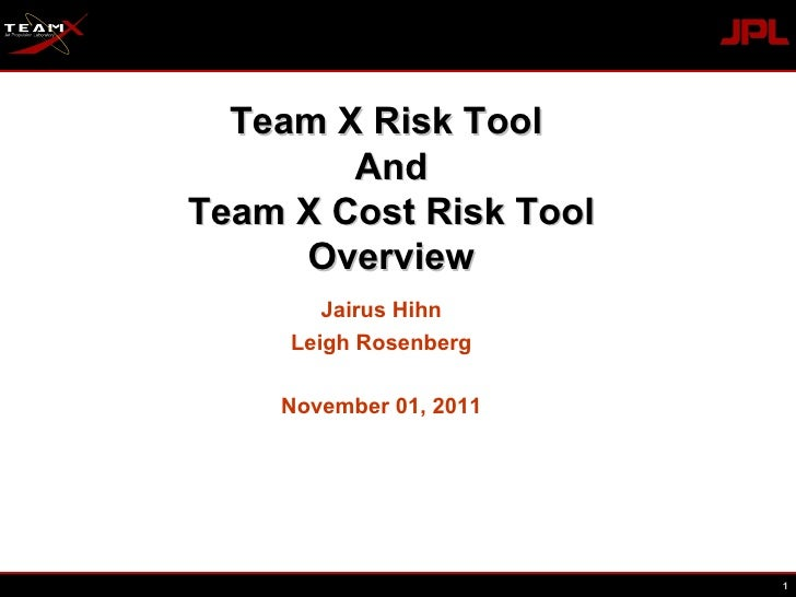 Cosr risk and risk tool overview