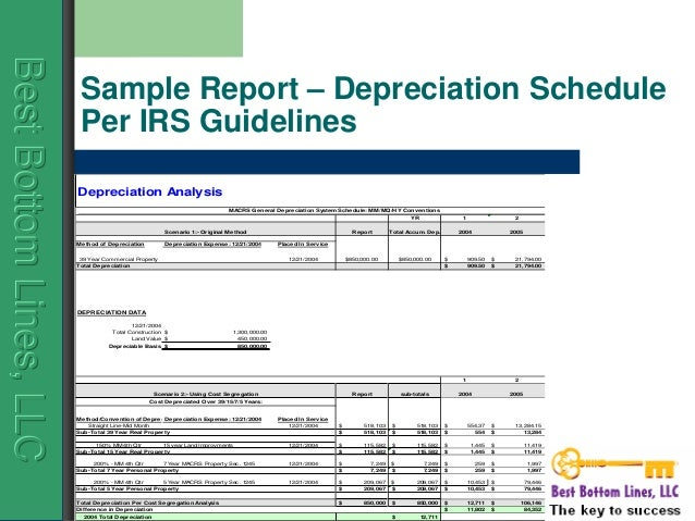 Cost Segregation Audit Techniques Guide Chapter 1 ...