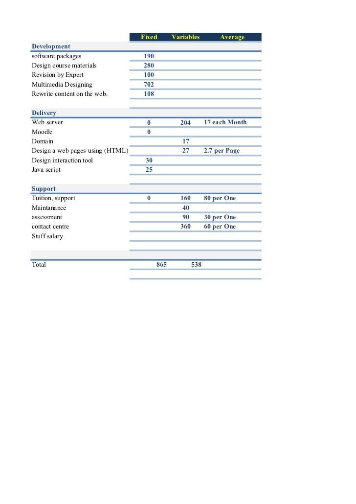 Cost analysis 2