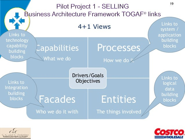 costco objectives goals Discover how to set smart goals to maximize your goal setting successthe  smart goal approach is the most effective way of formulating your goals.