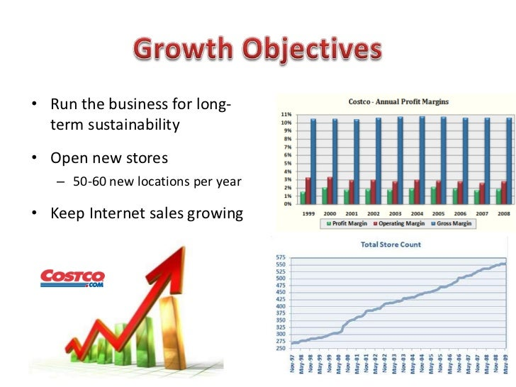 the importance of business growth strategies essay Advertising is the best way to communicate to the customers let us take a look on the main objectives and importance of advertising.